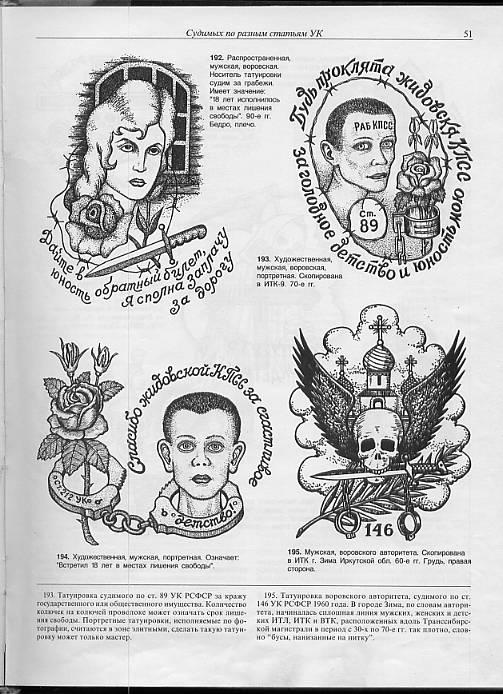 значение татуировок на зоне в картинках самых простых оттенков